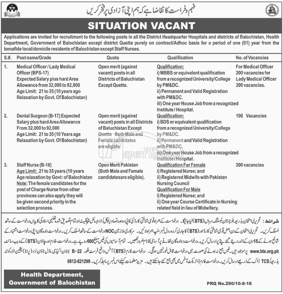 Health Department Government of Balochistan Jobs 2018