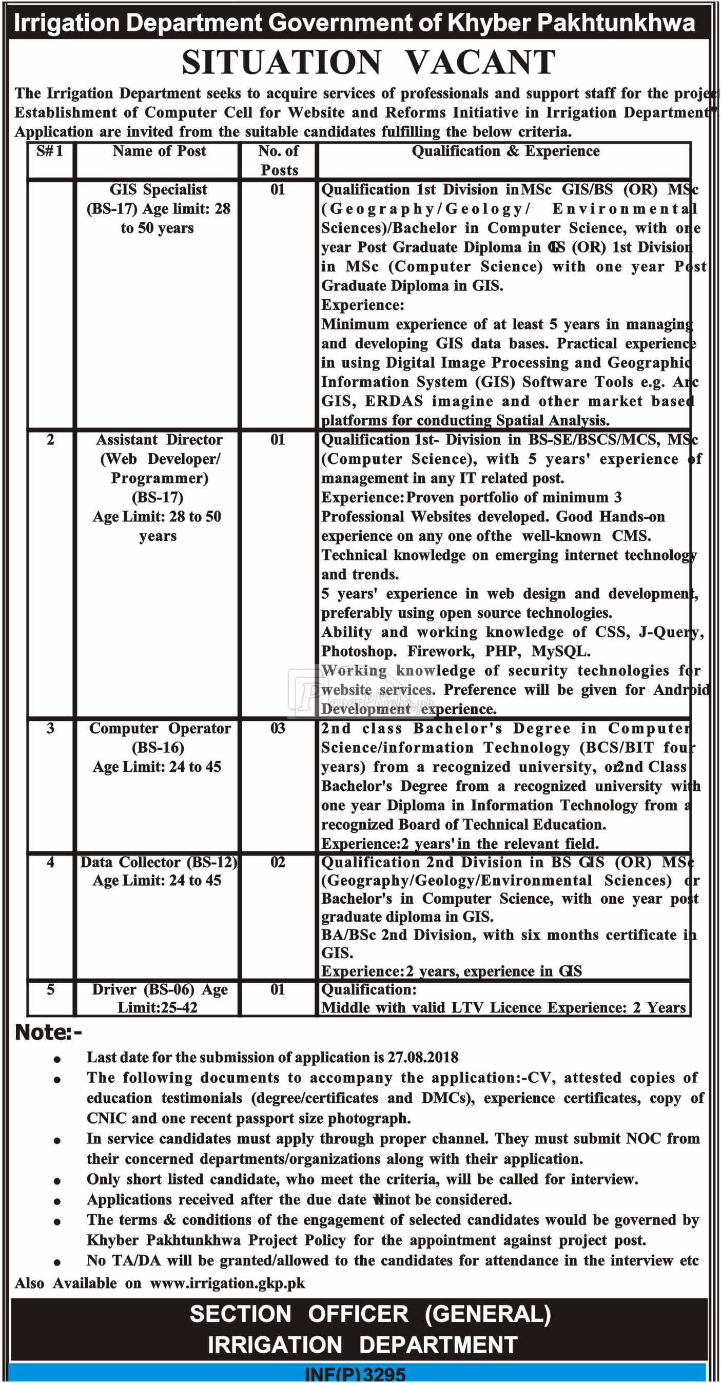 Irrigation Department KPK Jobs 2018