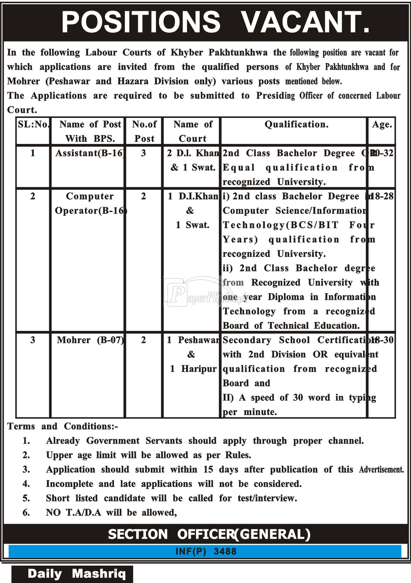 Labour Courts KPK Jobs 2018
