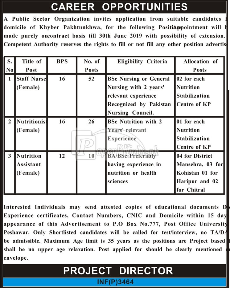 Public Sector Organization P.O.Box 777 Peshawar Jobs 2018