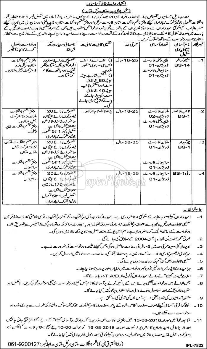 Punjab Forest Department Jobs 2018