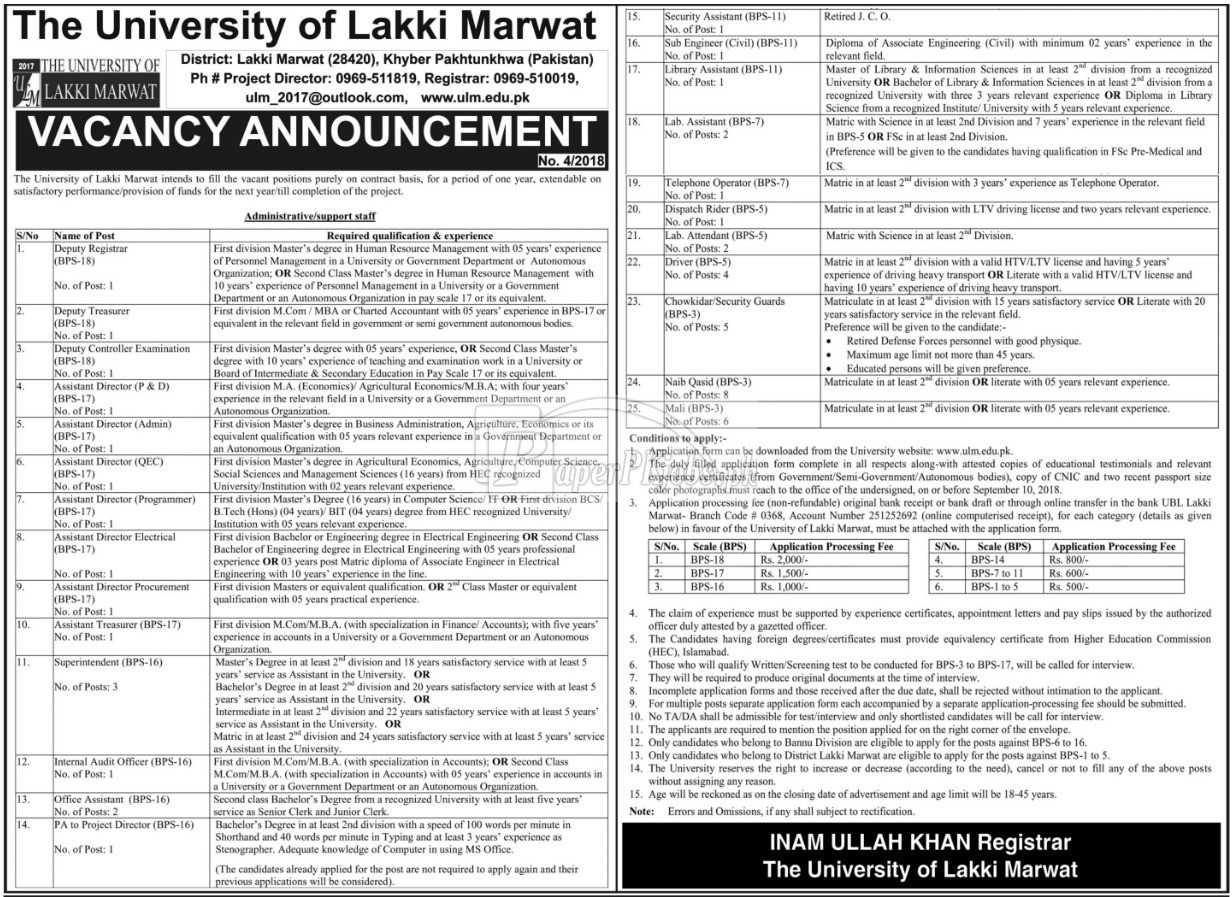 University of Lakki Marwat Jobs 2018