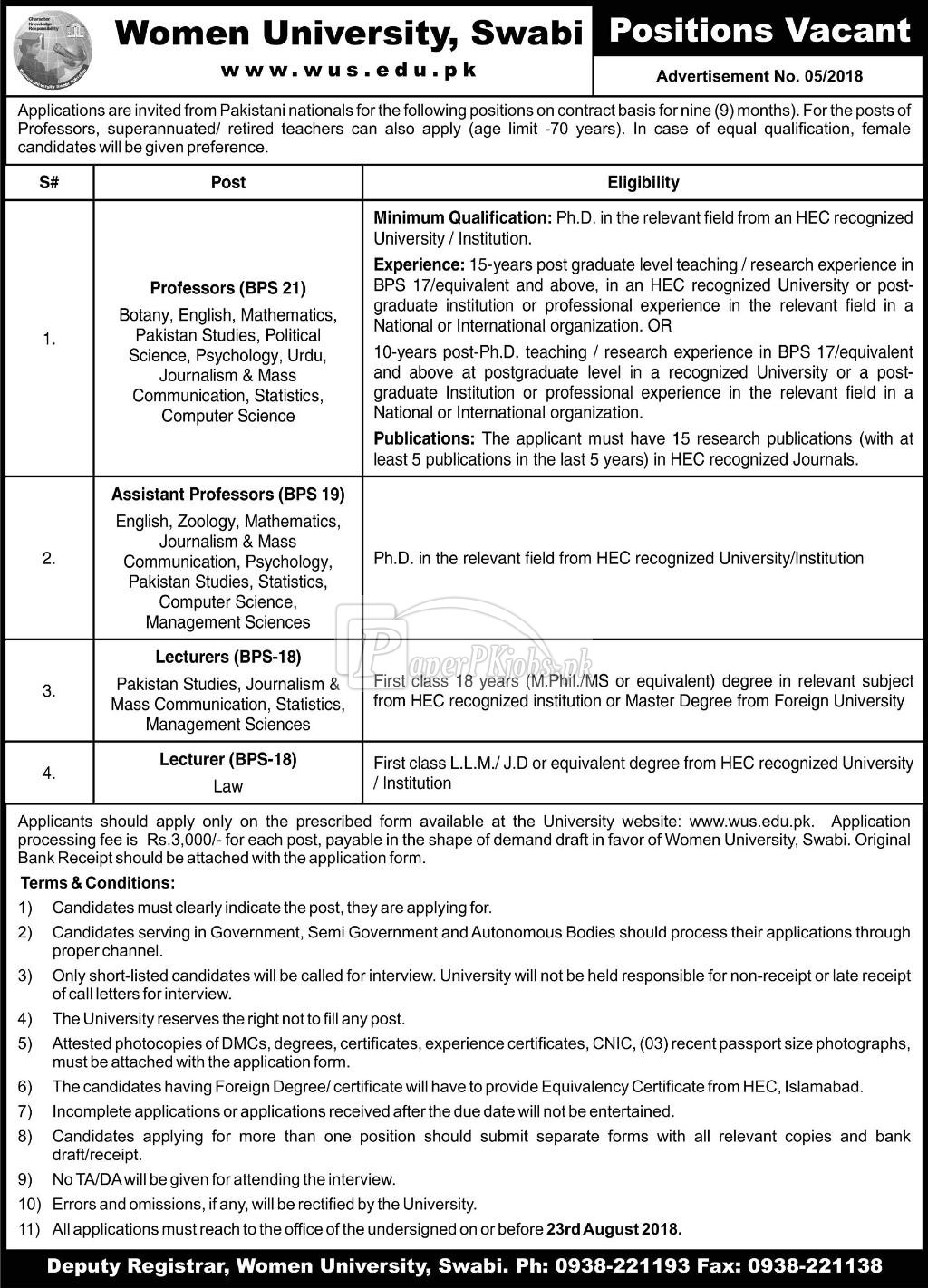 Women University Swabi Jobs 2018