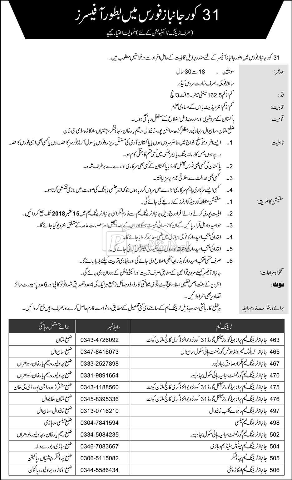 31 Corps Janbaz Force Jobs 2018