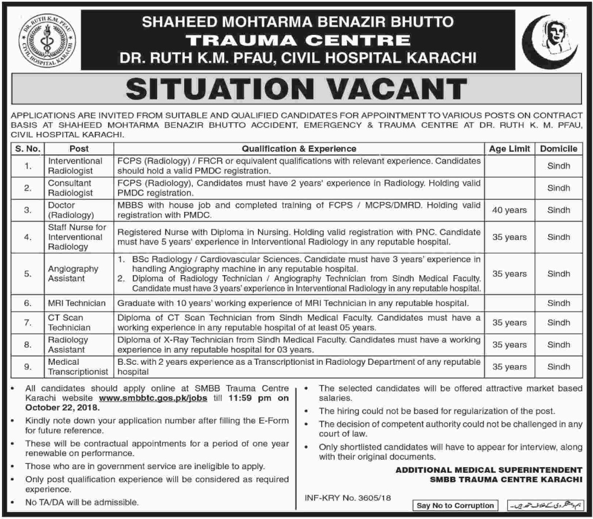 Civil Hospital Karachi SMBB Trauma Centre Jobs 2018