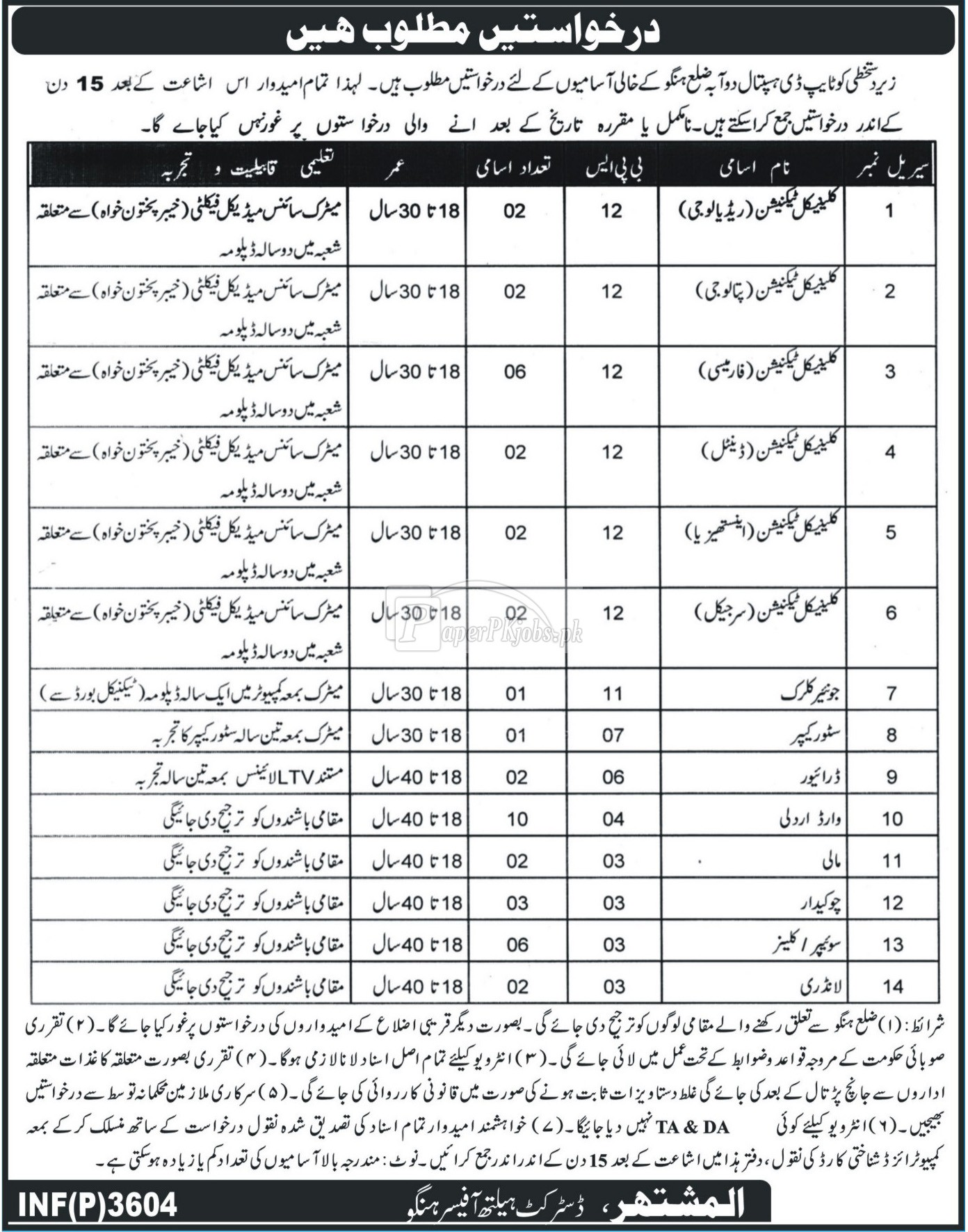 District Health Officer Hangu Jobs 2018