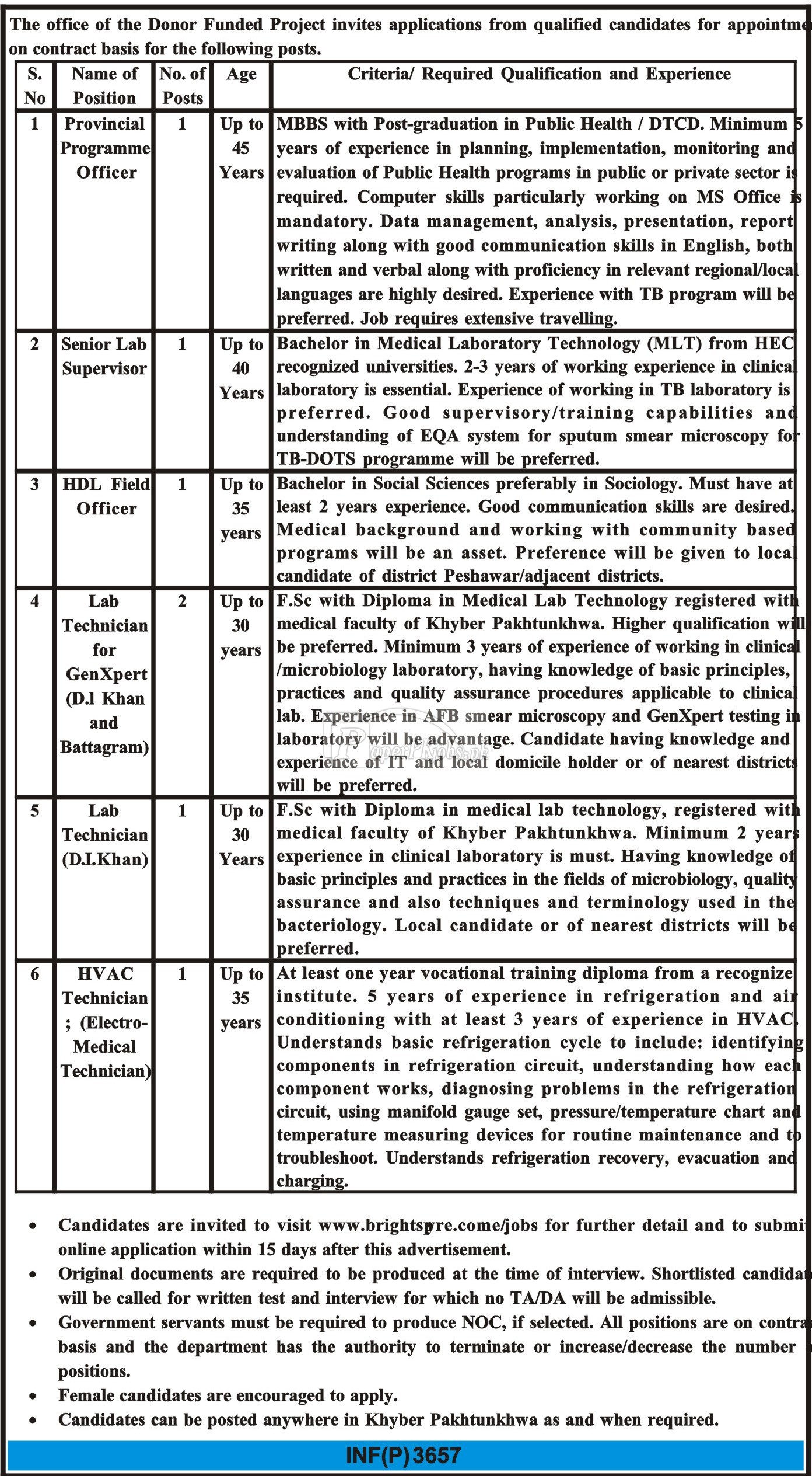 Donor Funded Project KPK Jobs 2018