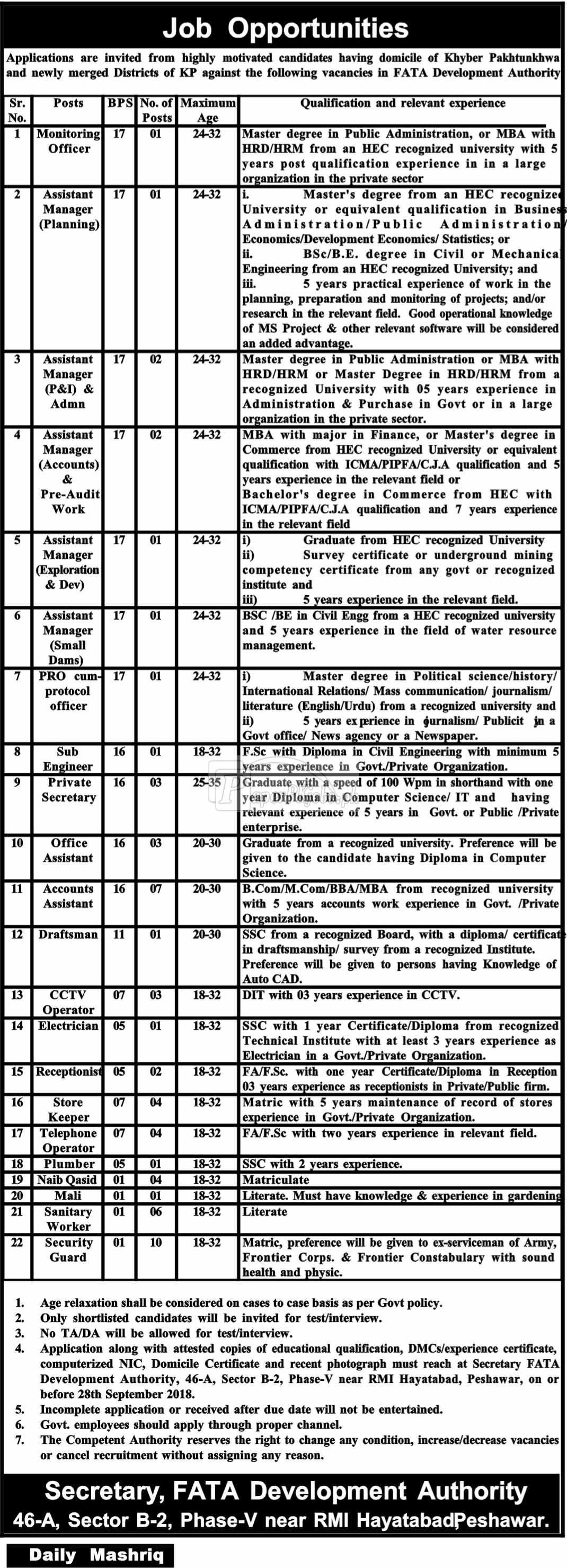 FATA Development Authority Peshawar Jobs 2018