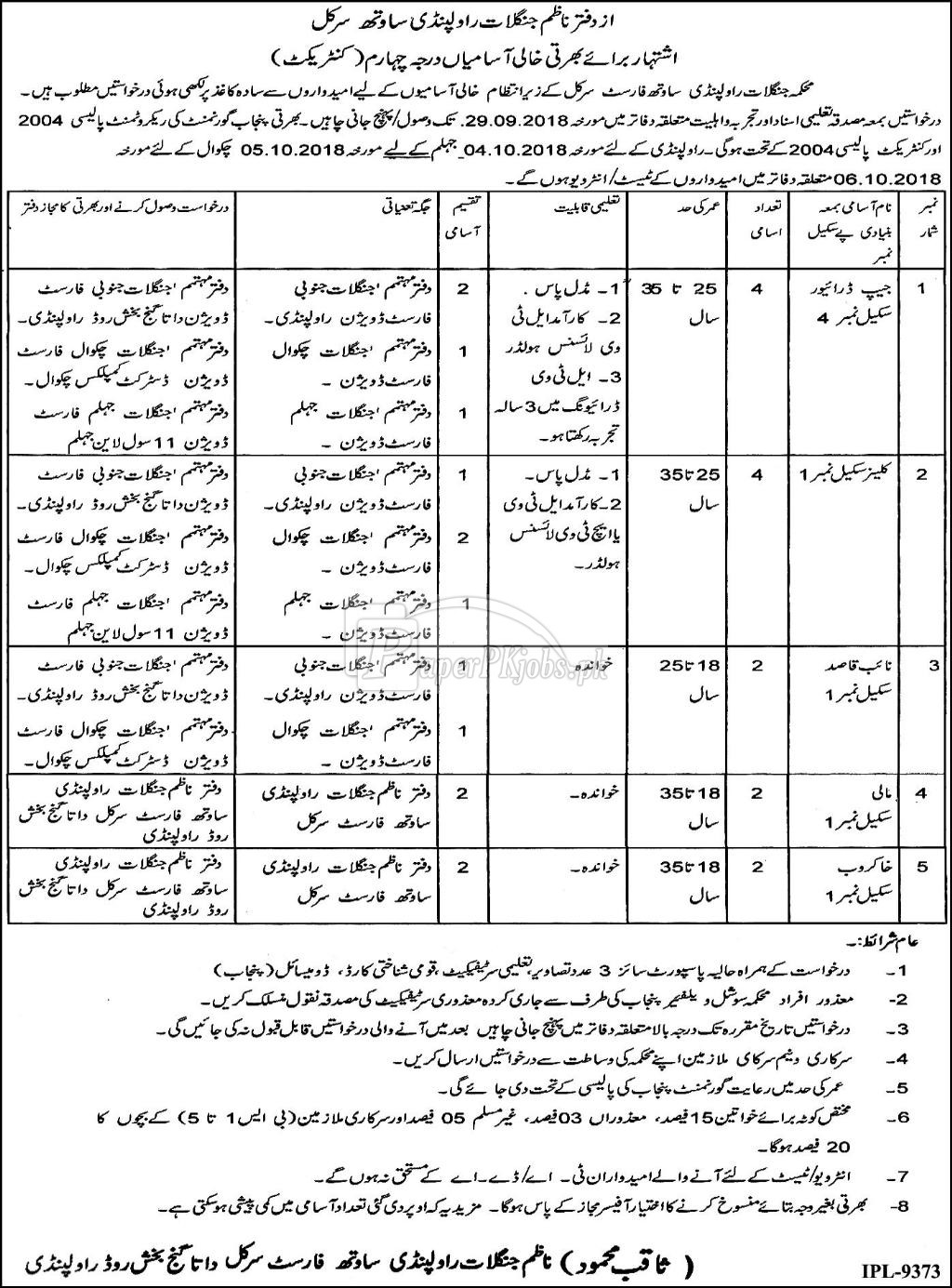 Forest Department Rawalpindi Jobs 2018