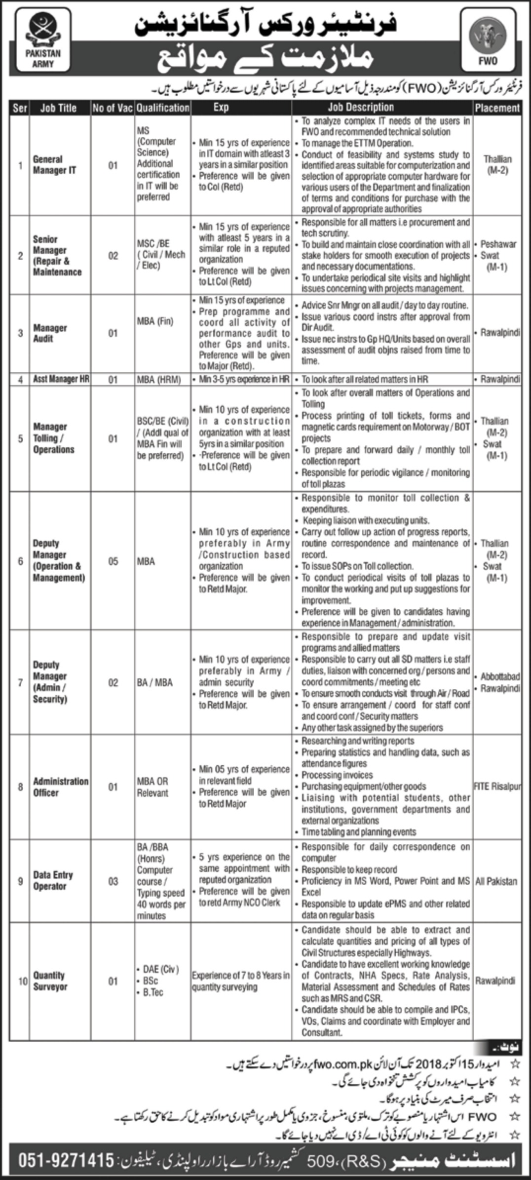 Frontier Works Organization FWO Jobs 30 September 2018