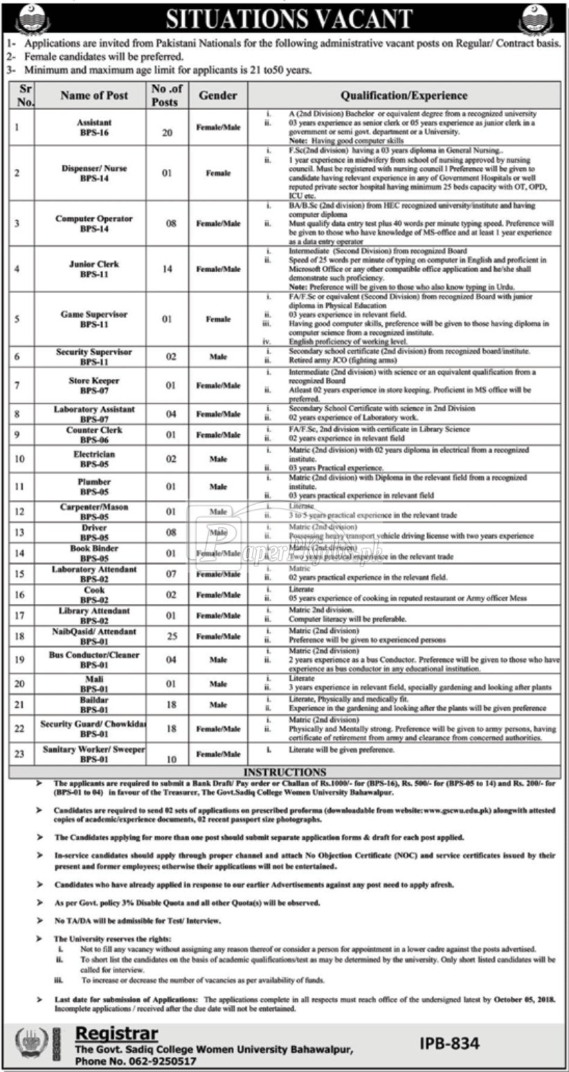 Govt. Sadiq College Women University Bahawalpur Jobs 2018
