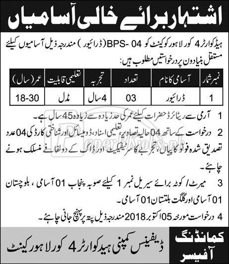 Headquarters 4 Core Lahore Cantt Jobs 2018