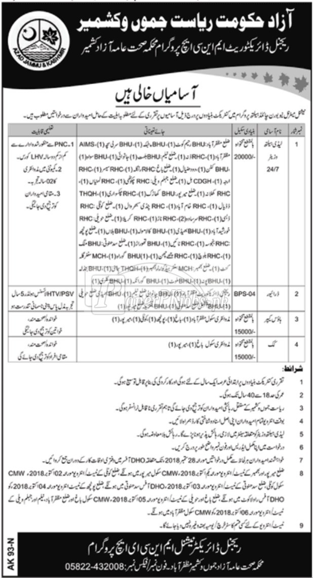 Health Department AJK Jobs 2018