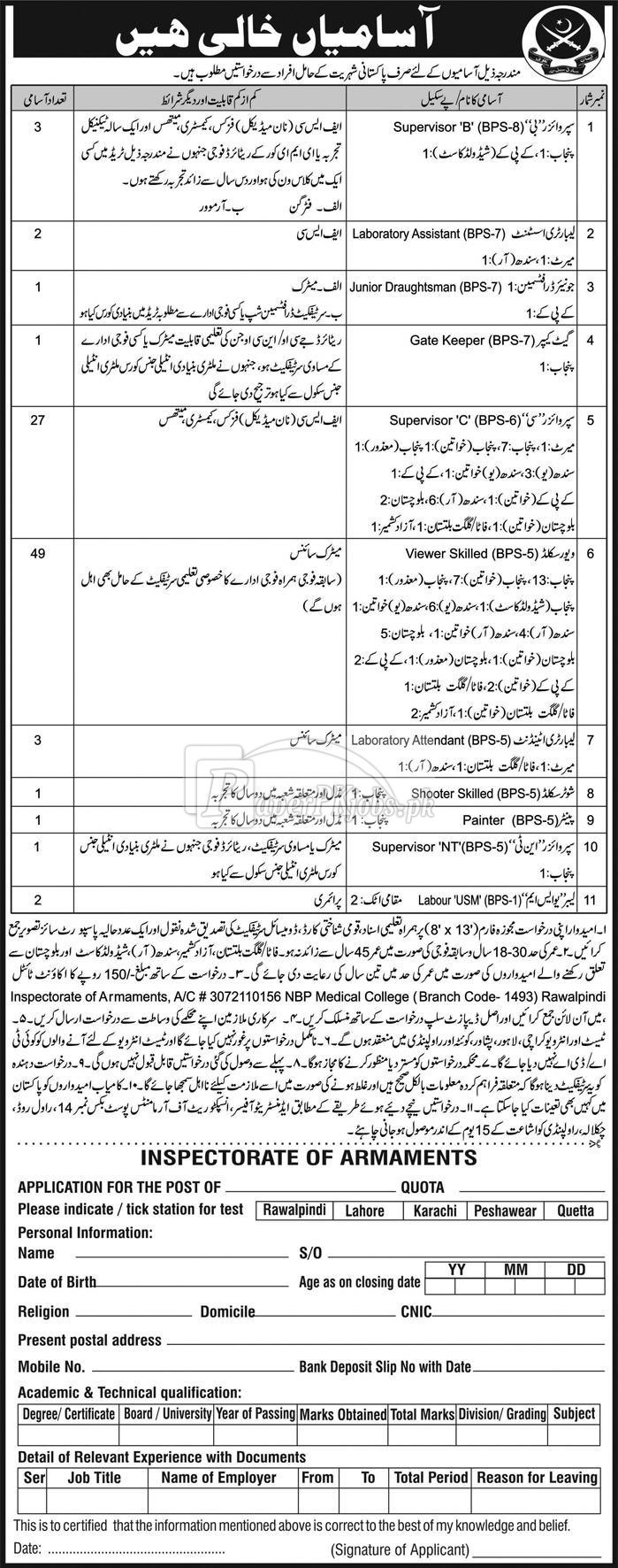 Inspectorate of Armaments Jobs 2018
