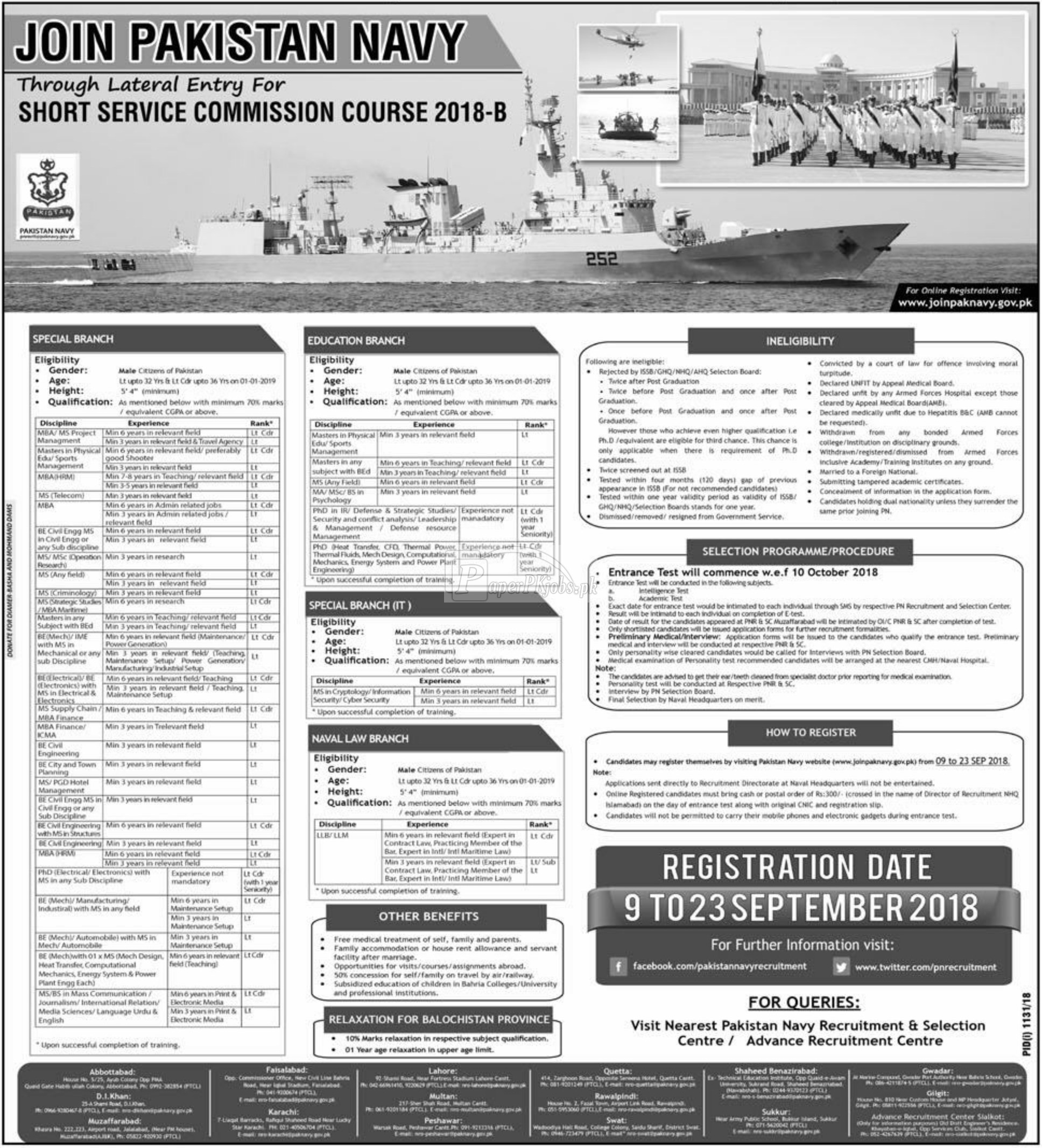Join Pakistan Navy 2018