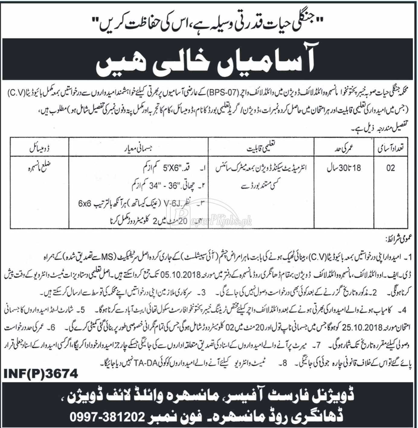 KPK Wildlife Department Jobs 2018
