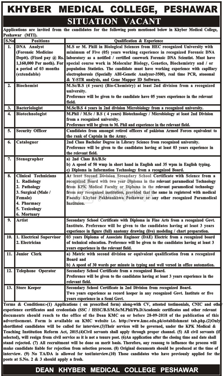Khyber Medical College Peshawar Jobs 2018