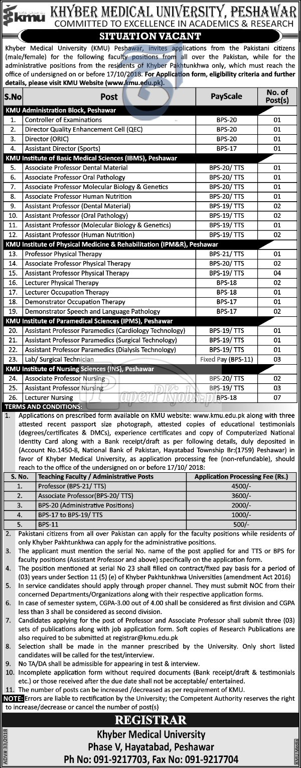Khyber Medical University Peshawar Jobs 2018