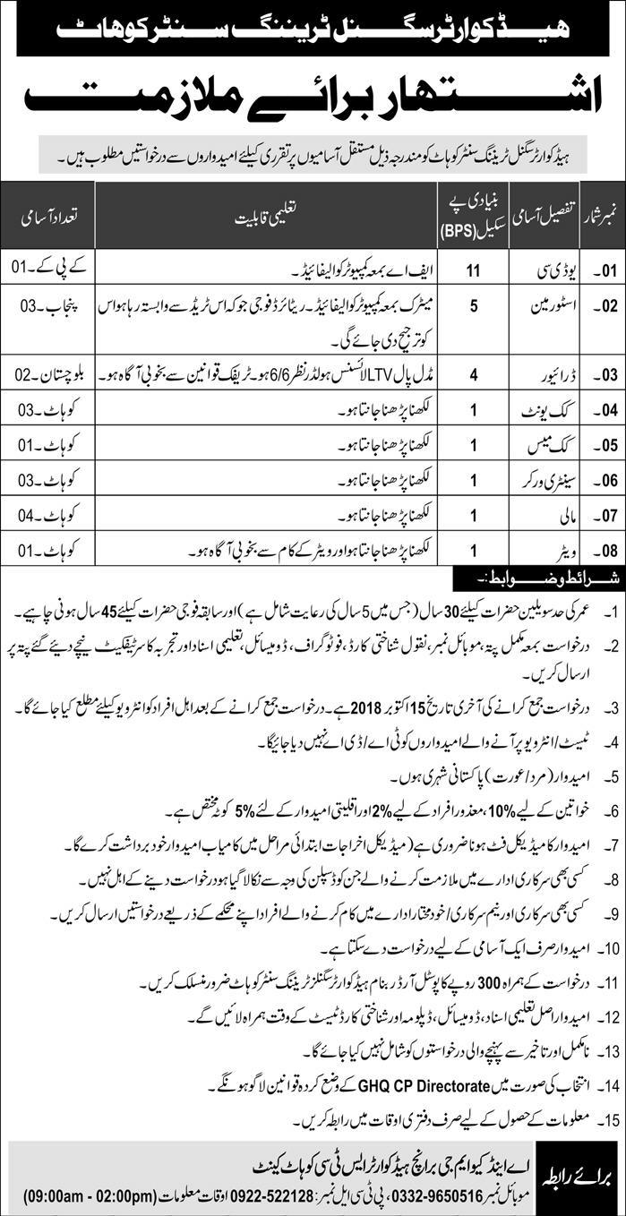 Pak Army Headquarter Signal Training Center Kohat Jobs 2018