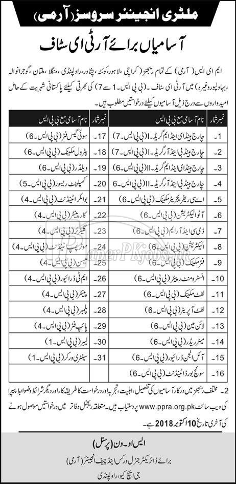 Pak Army Military Engineer Services Jobs 2018