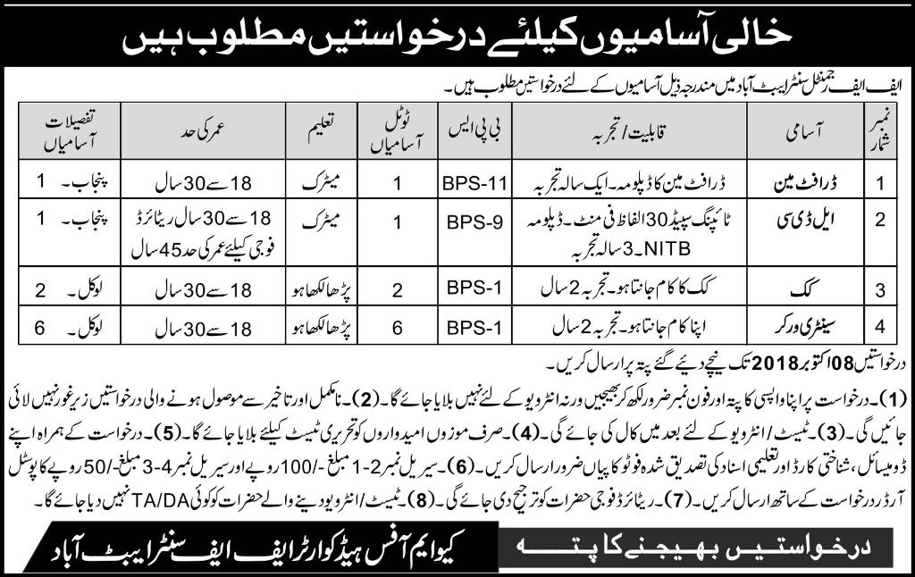 Pakistan Army FF Regimental Center Abbottabad Jobs 2018