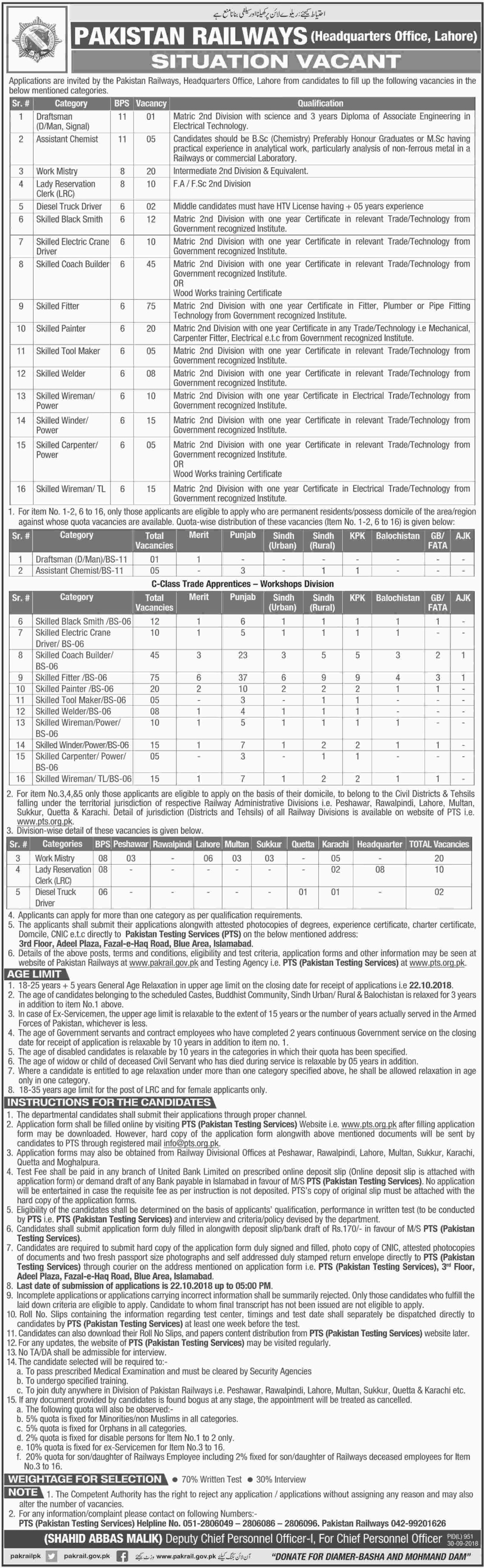 Pakistan Railways Headquarters Office Lahore Jobs 30 September 2018