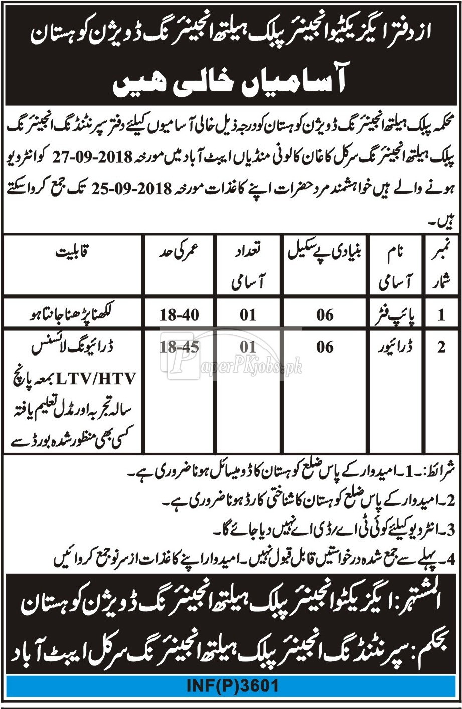 Public Health Engineering Division Kohistan Jobs 2018