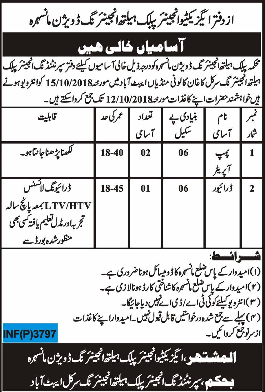 Public Health Engineering Division Mansehra Jobs 2018