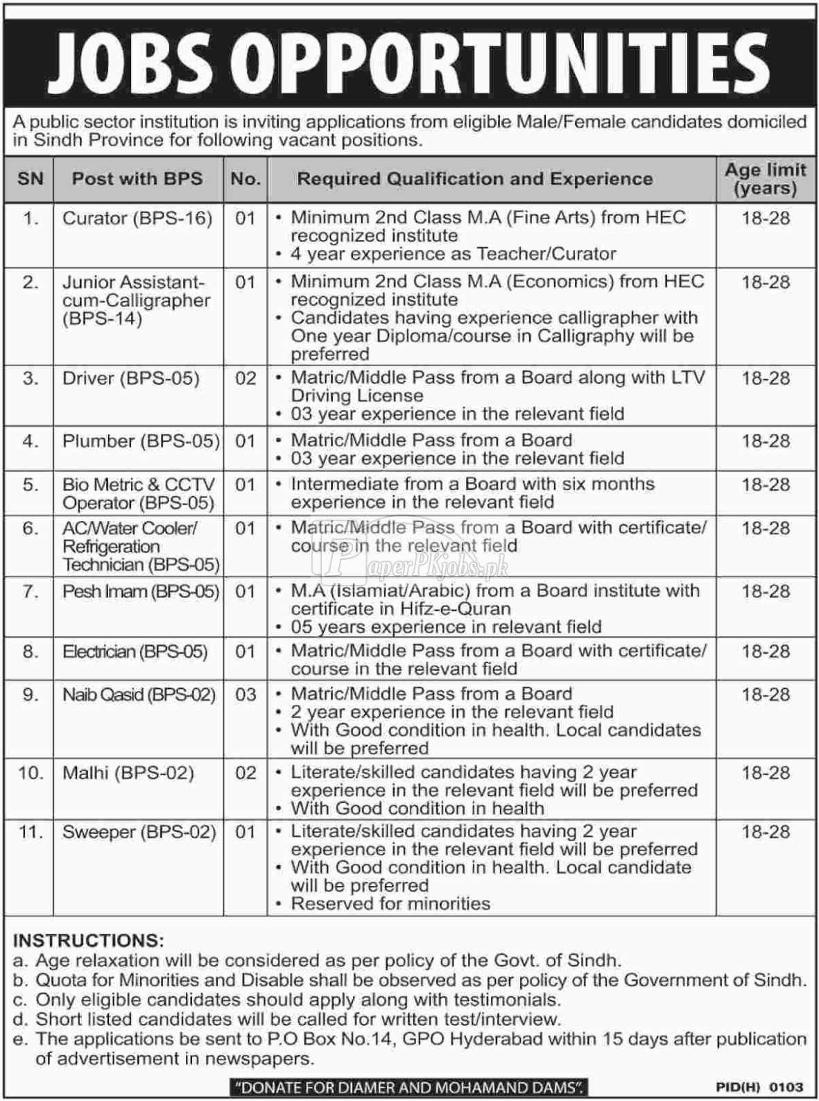 Public Sector Institution P.O.Box 14 Hyderabad Jobs 2018