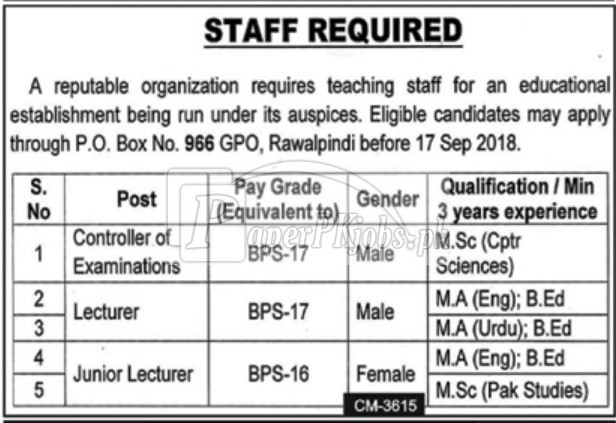 Public Sector Organization P.O.Box 966 Rawalpindi Jobs 2018