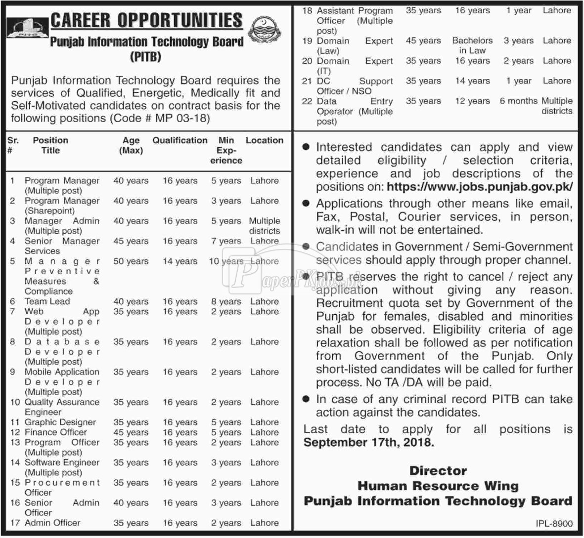 Punjab Information Technology Board PITB Jobs 2018