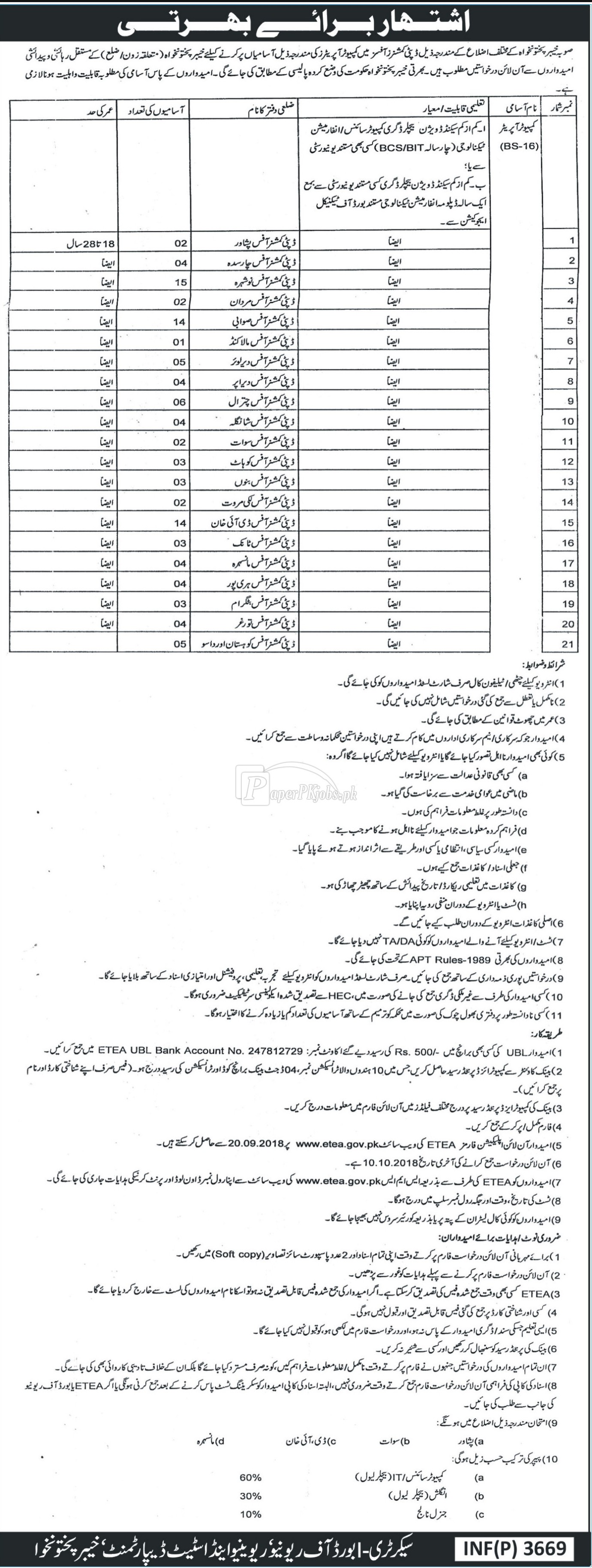 Revenue & State Department KPK Jobs 2018