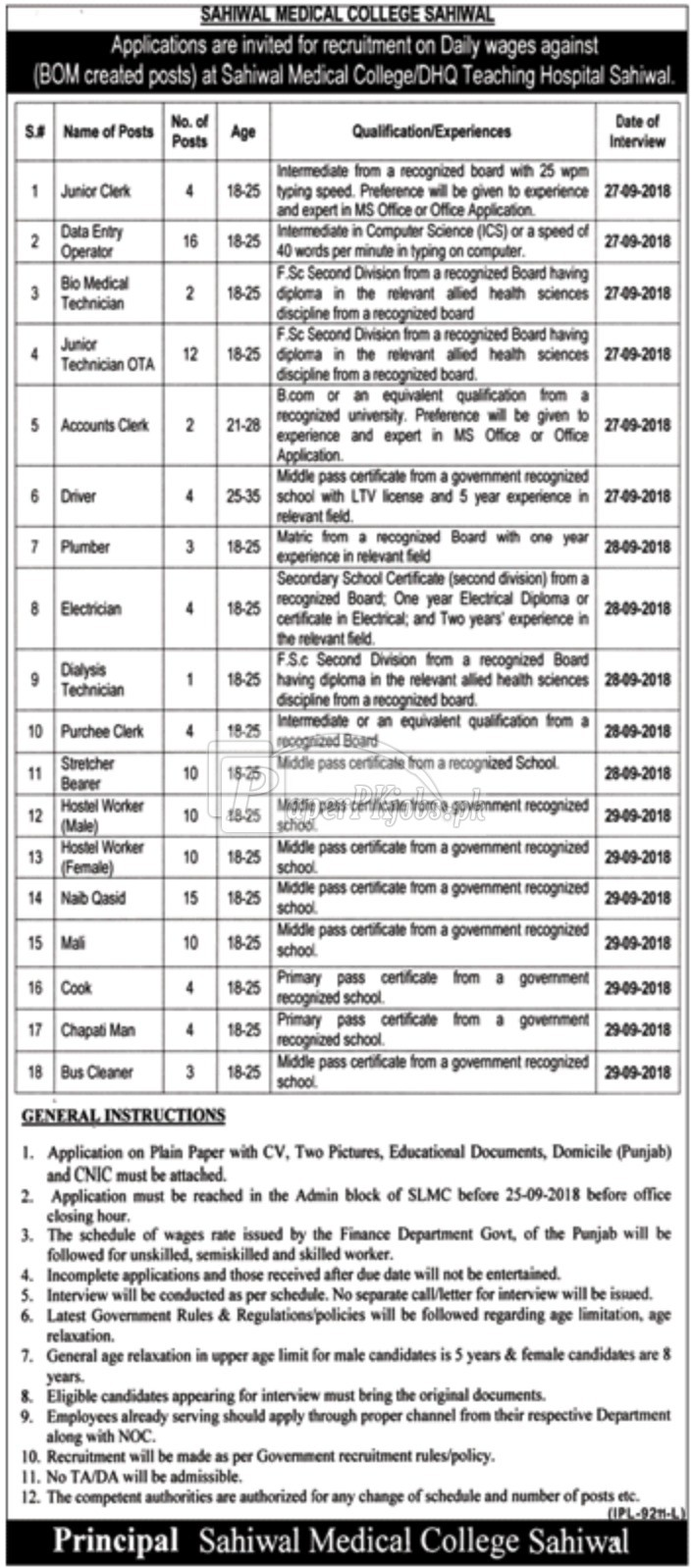 Sahiwal Medical College Sahiwal Jobs 2018