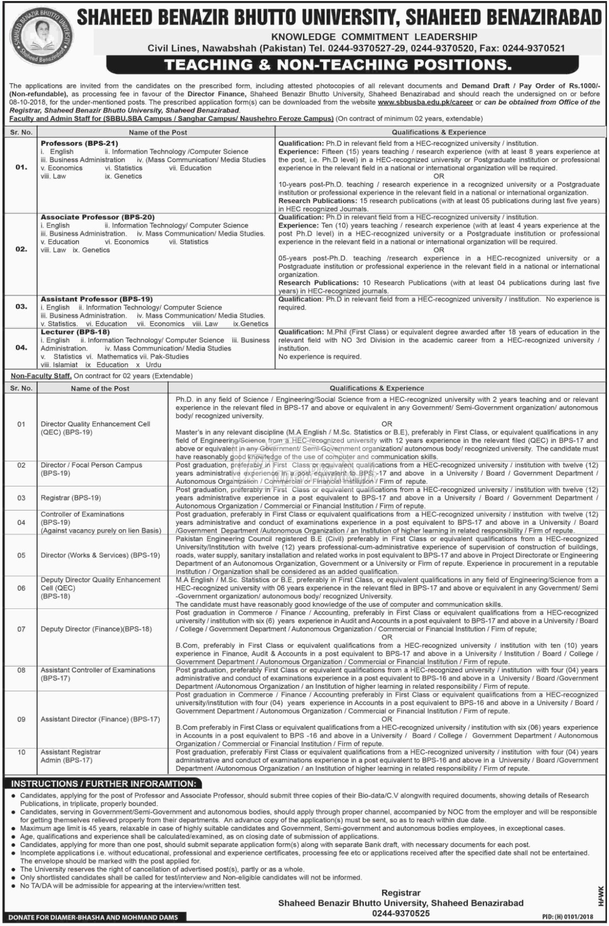Shaheed Benazir Bhutto University SBBU Jobs 2018
