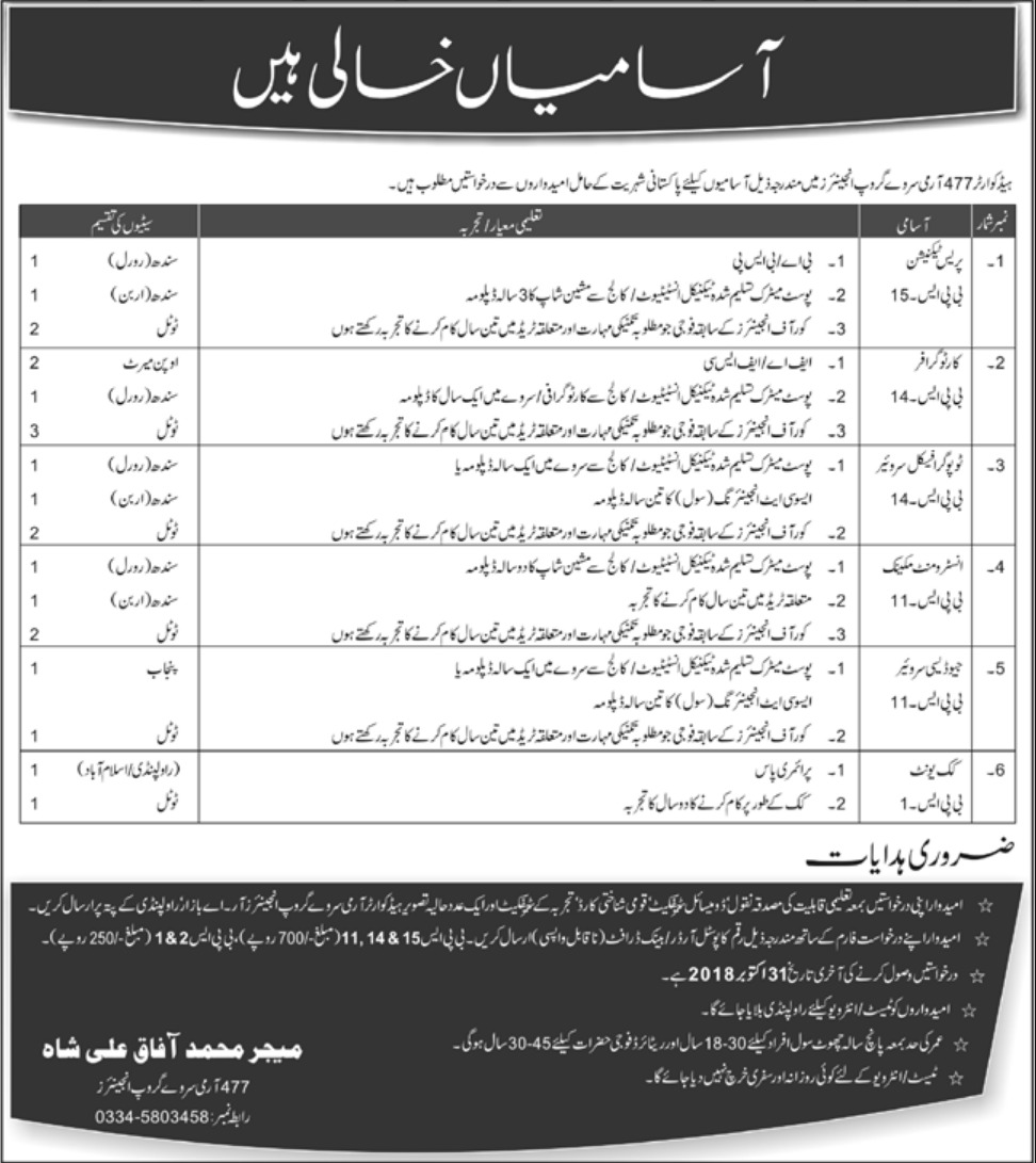477 Army Survey Group Engineers Latest Jobs 2018