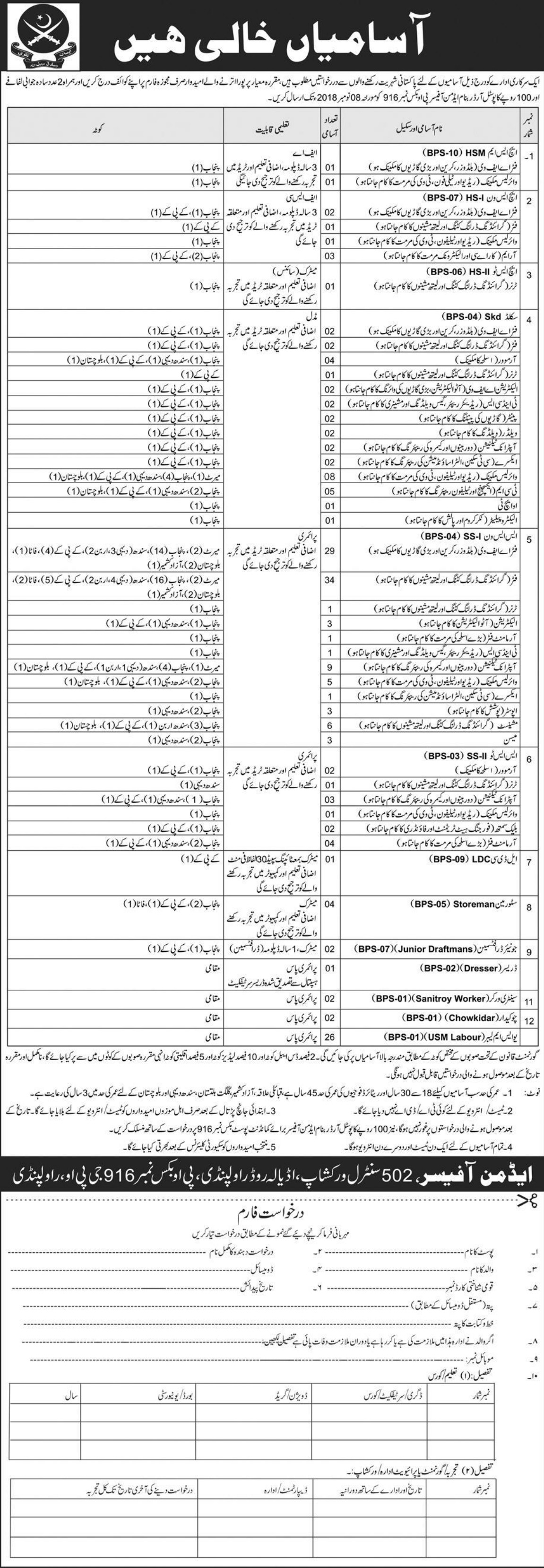 502 Central Workshop P.O. Box 916 GPO Rawalpindi Latest Jobs 2018