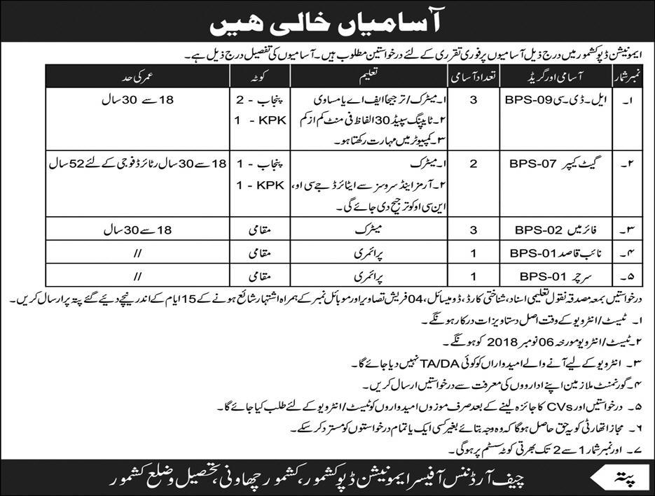 Ammunition Depot Kashmore Latest Jobs 2018