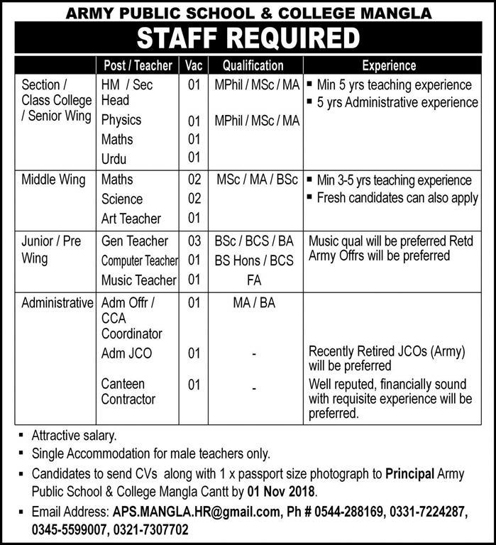 Army Public School & College Mangla Jobs Latest 2018