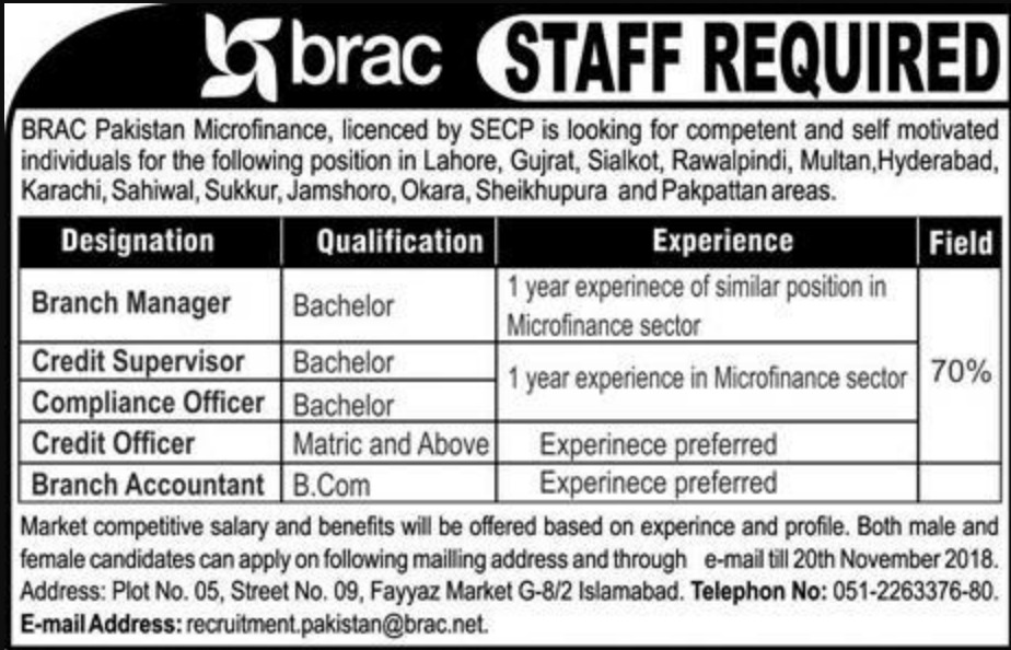BRAC Pakistan Microfinance Latest Jobs 2018
