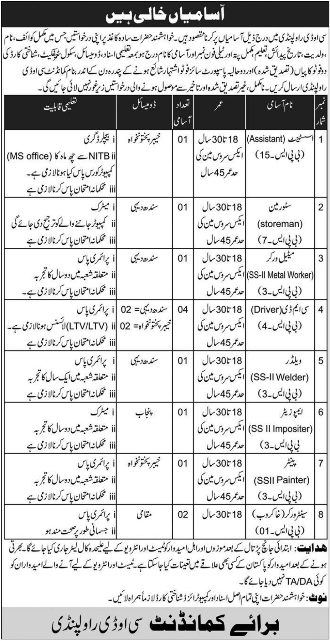 Central Ordnance Depot COD Rawalpindi Jobs 2018