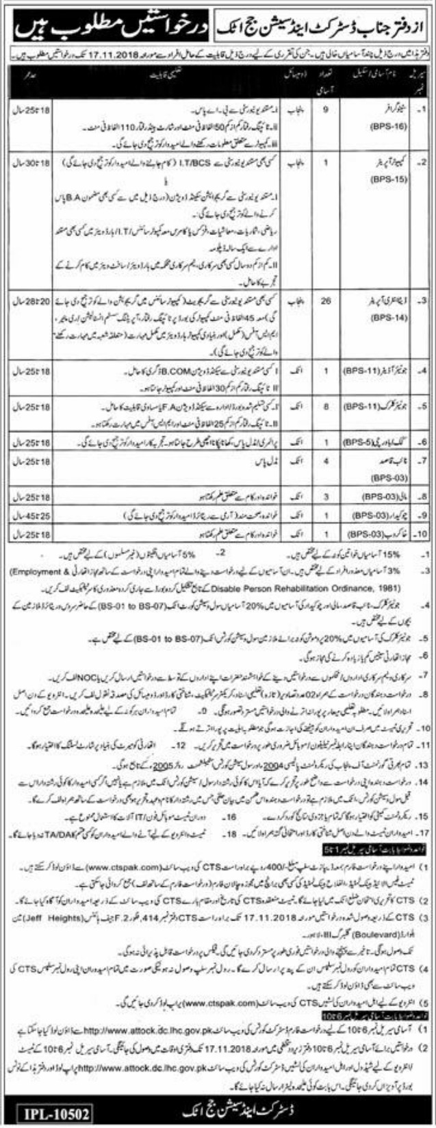 District & Session Court Attock Jobs Latest 2018