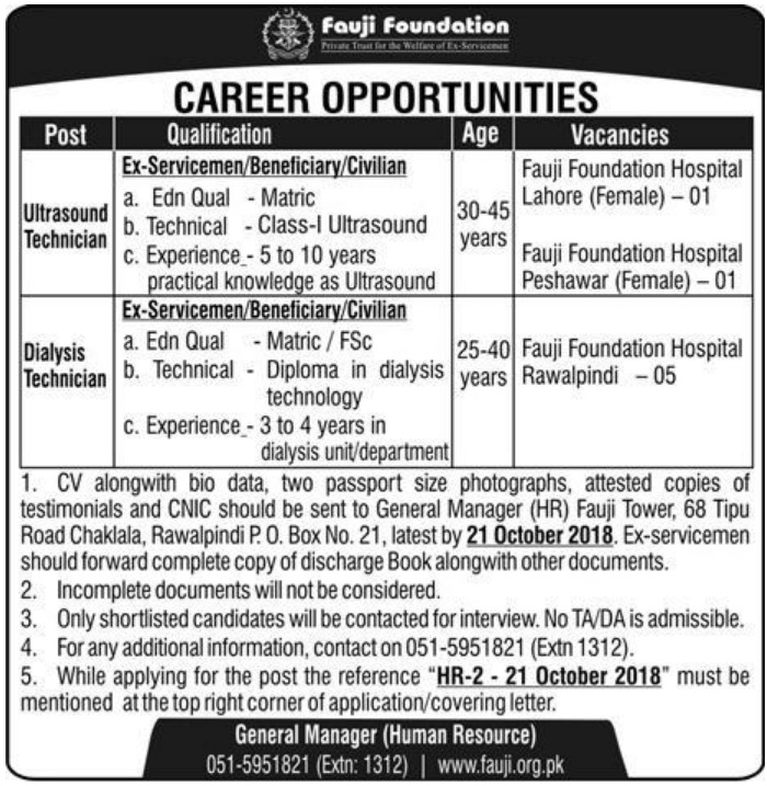 Fauji Foundation Latest Jobs 14 October 2018