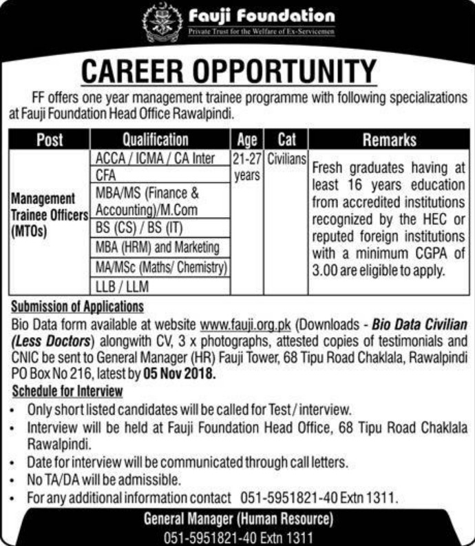 Fauji Foundation Latest Jobs 21 October 2018