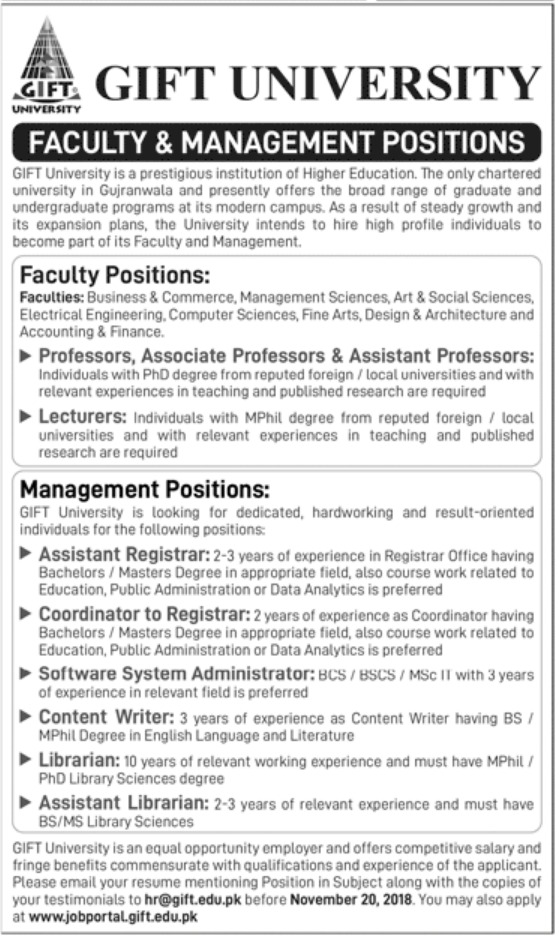 GIFT University Latest Jobs 2018