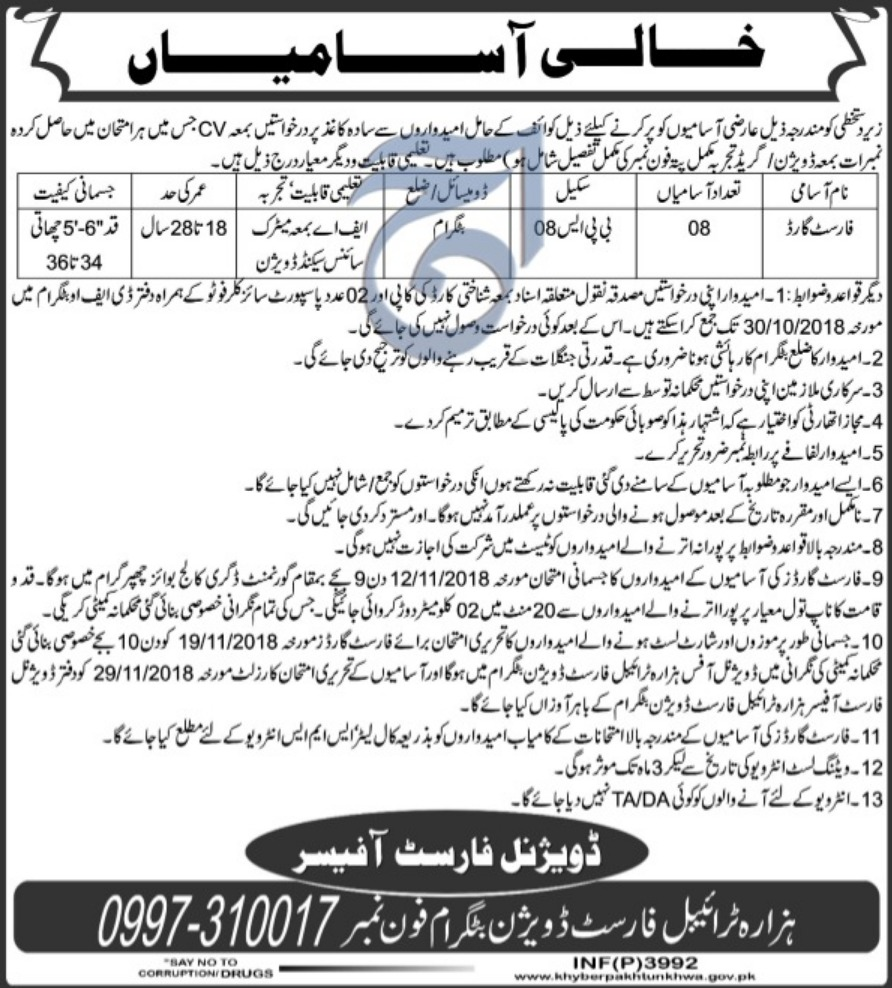 Hazara Tribal Forest Division Battagram Latest Jobs 2018
