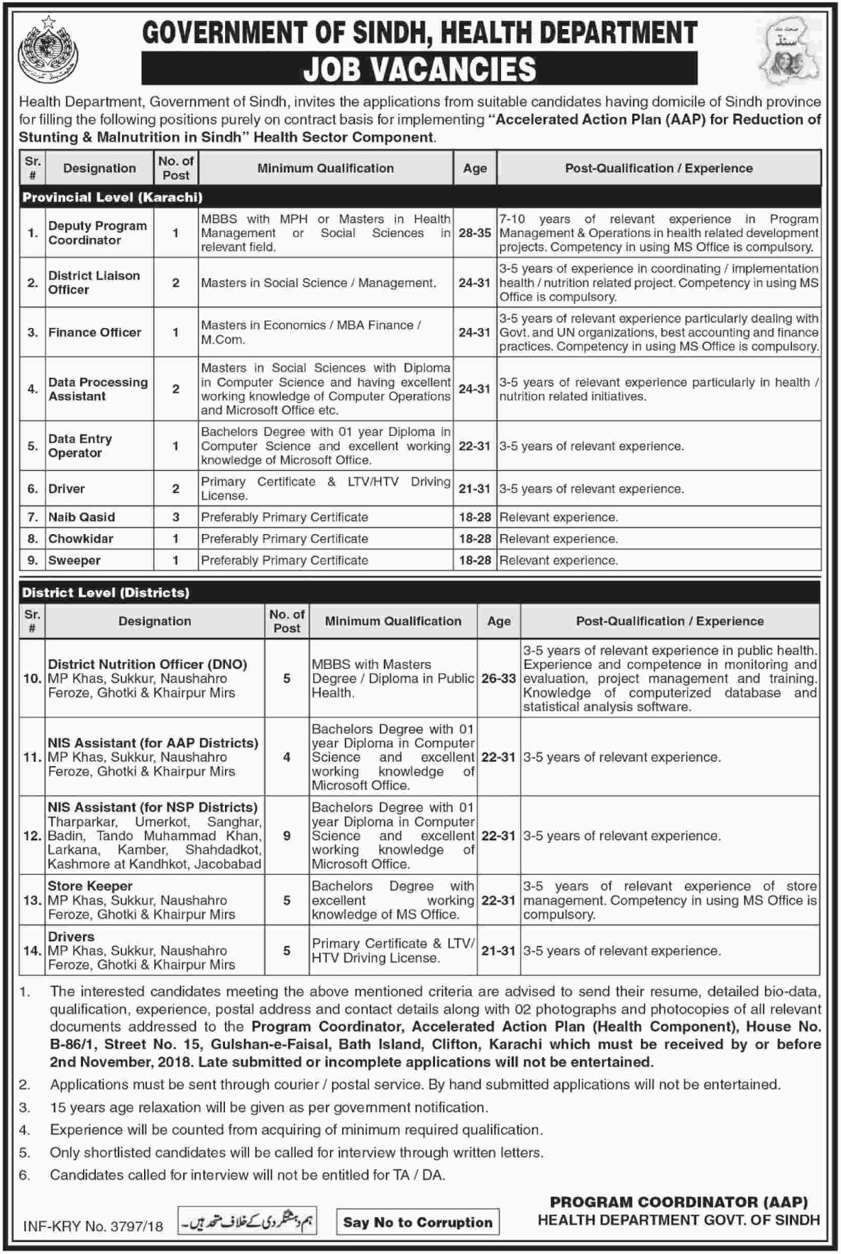 Health Department Govt of Sindh Jobs Latest 2018