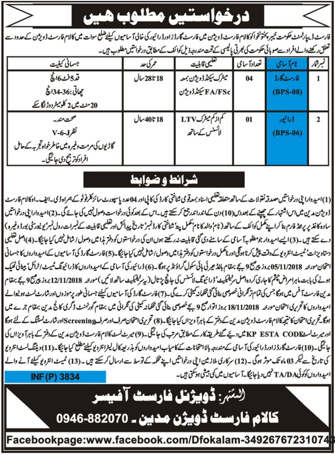 Kalam Forest Division KPK Forest Guard Latest Jobs 5 October 2018