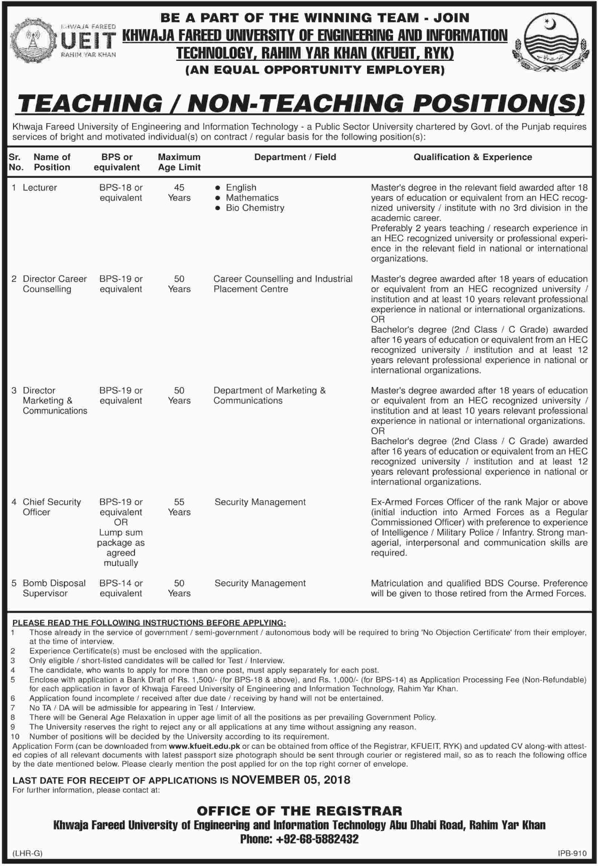 Khwaja Fareed University R.Y.Khan Latest Jobs 2018