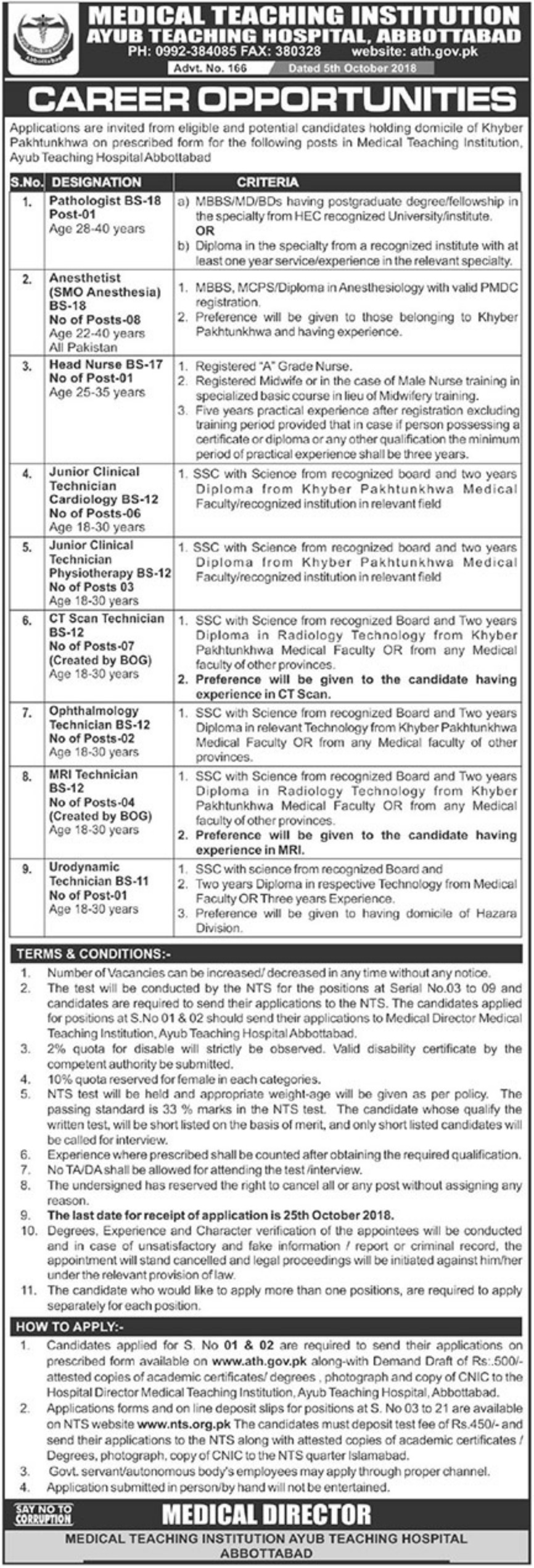 MTI Ayub Teaching Hospital Abbottabad Jobs 2018