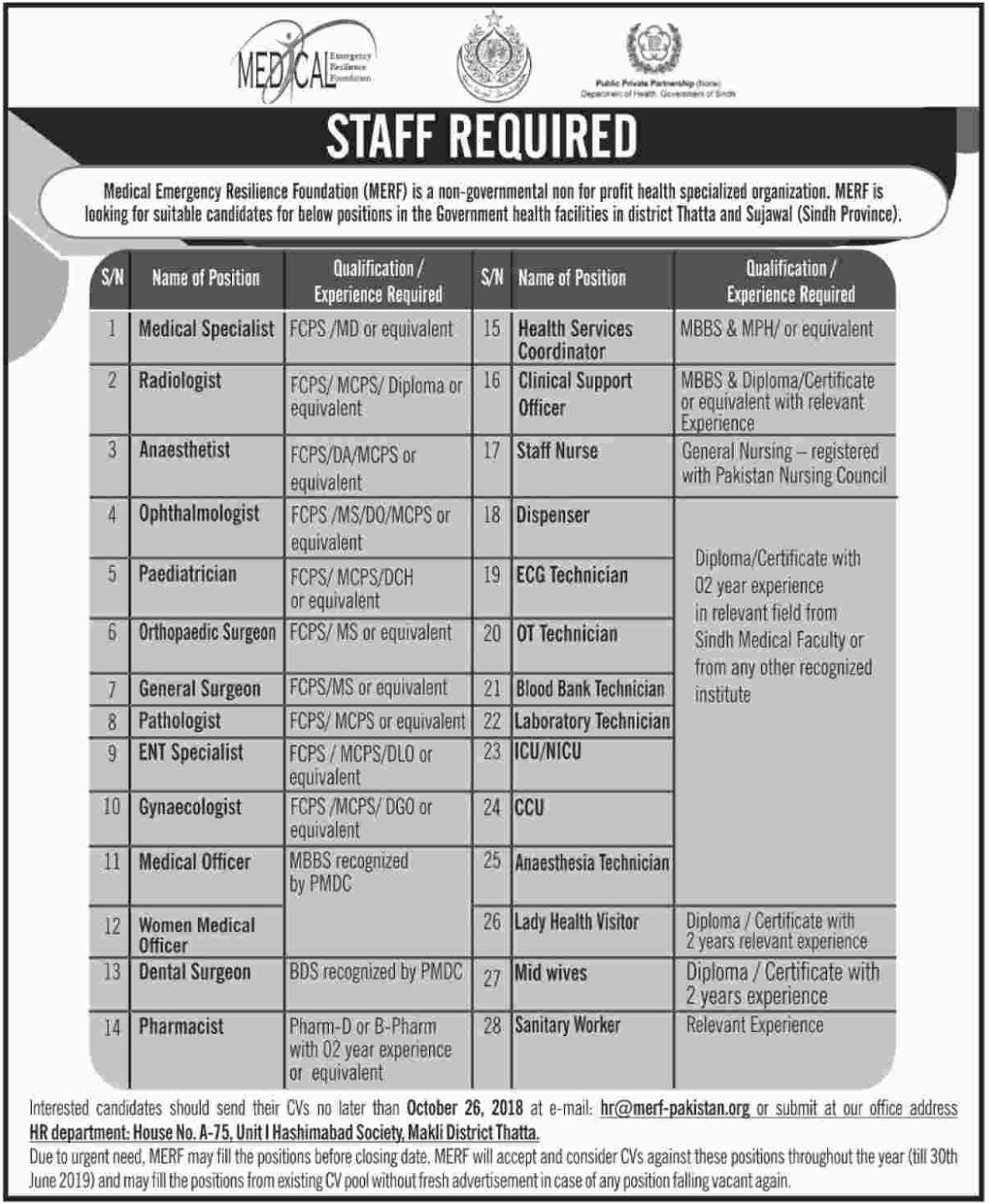 Medical Emergency Resilience Foundation MERF Jobs 2018